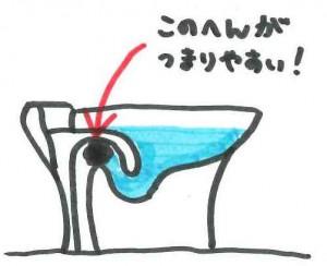 トイレ詰りイラスト